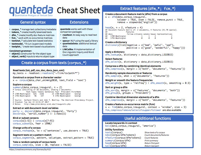 Thanks @ste_mueller and @kenbenoit for a new #rstats cheatsheet on quanteda, a package for text analysis!  https://www. rstudio.com/resources/chea tsheets/ &nbsp; …  @rstudio<br>http://pic.twitter.com/nZGUsXS6Gd