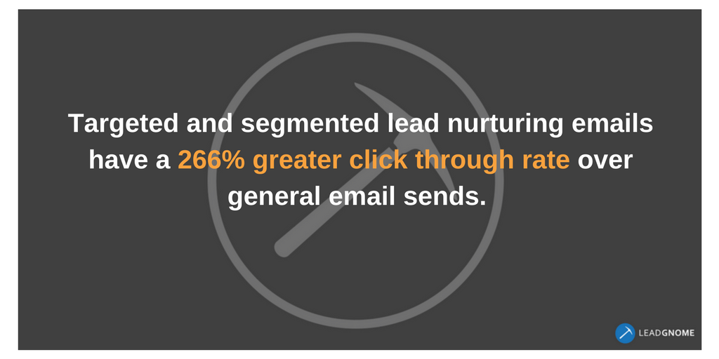 Targeted + segmented emails have a 266% greater click through rate over general emails.  http:// dld.bz/fURzX  &nbsp;   #LeadGen <br>http://pic.twitter.com/eCK4UXrLHm