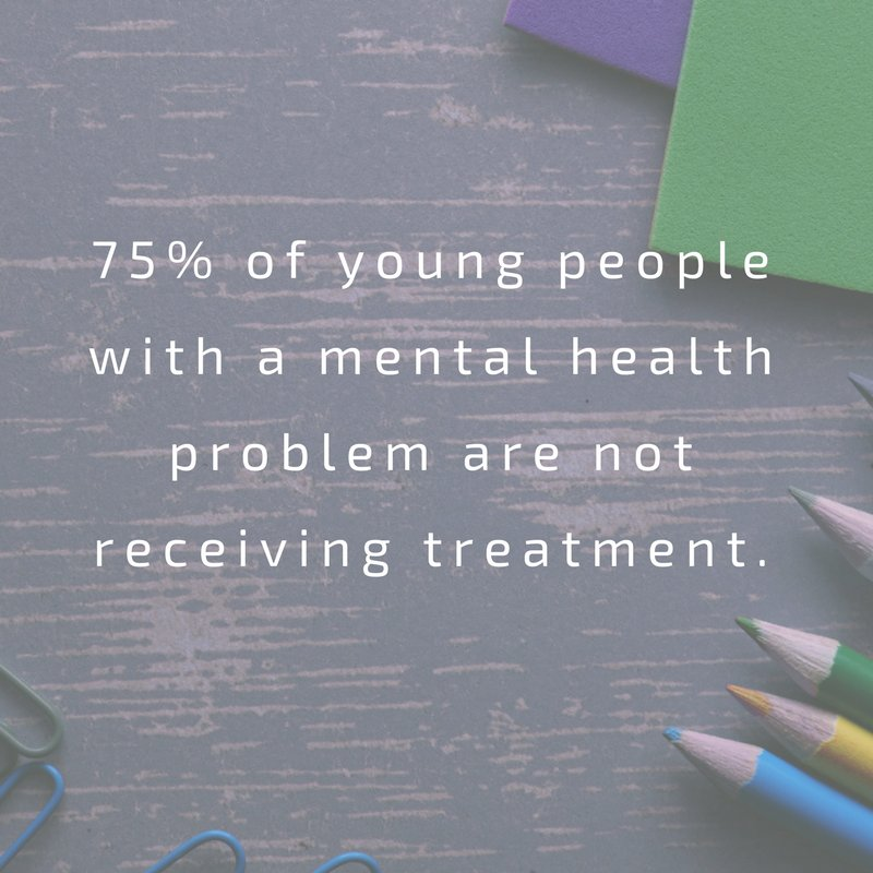 #Fact: 75% of young people with a mental health problem are not receiving treatment! #shocking #students #mentalhealth #wellbeing #awareness<br>http://pic.twitter.com/1MgUIjO4Oq