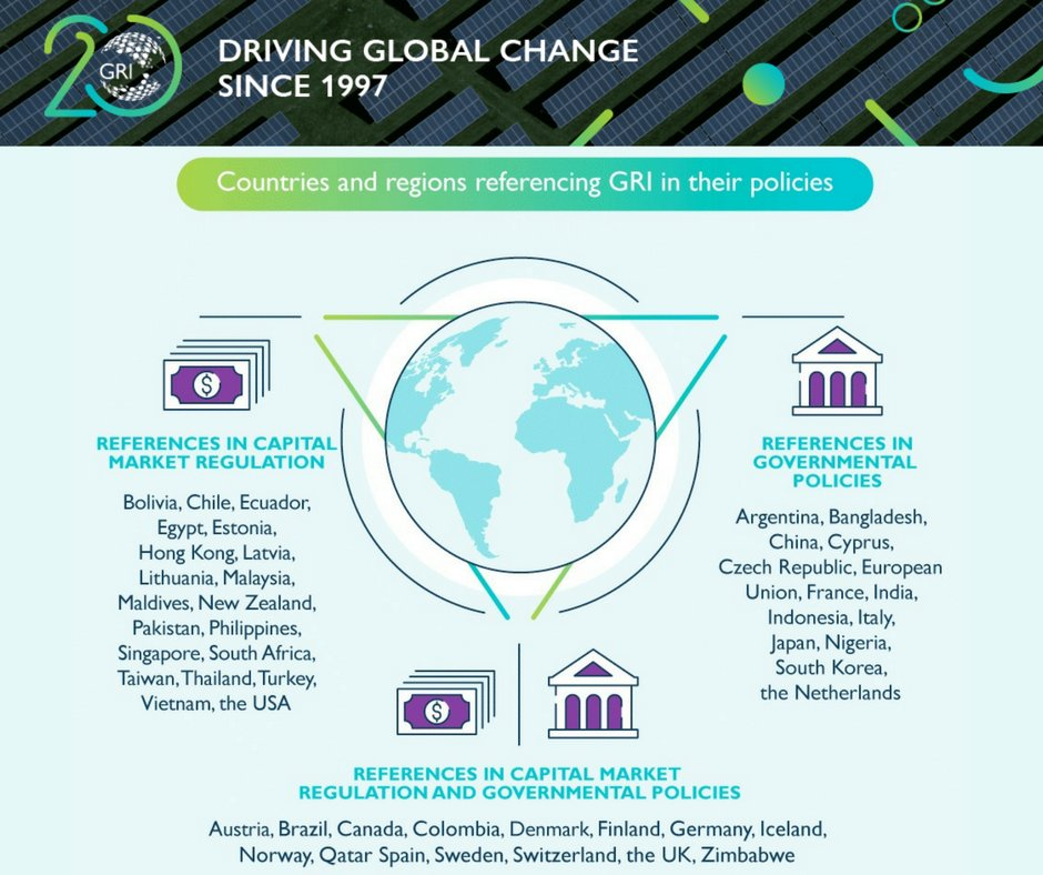 #Regulation is a key driver of #sustainability #reporting. See where GRI is referenced in this visual. #GRI20 #SustyPioneers<br>http://pic.twitter.com/iZS634lnJB