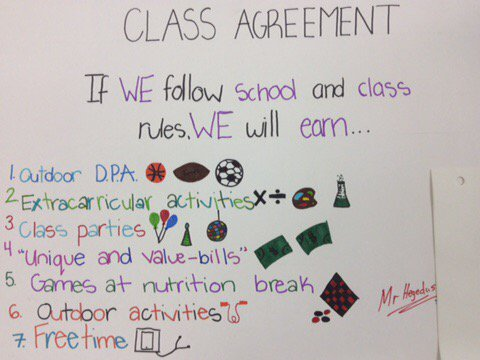 Mr Hegedus Class On Twitter Our Class Agreement Is Poster Is