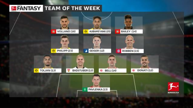 Anche @giuliodonati2  nel team of the week di #Bundesliga!  <br>http://pic.twitter.com/XpvqZSbs2K