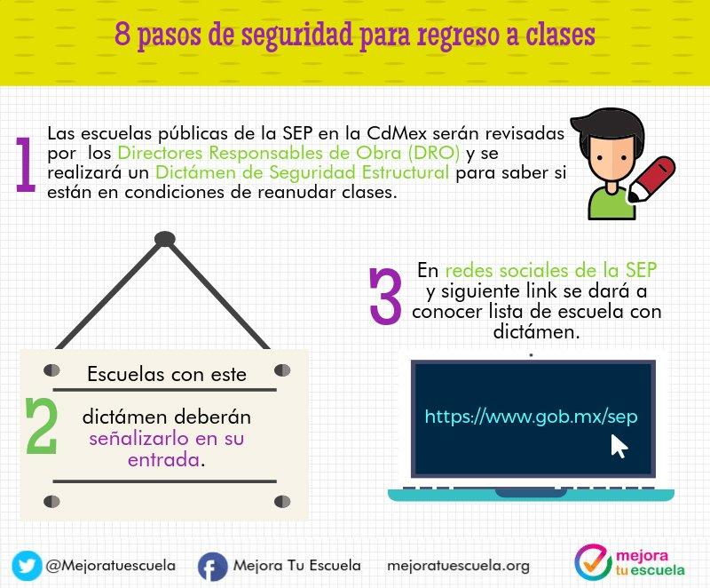 Red Escuelas Seguras (@RedEscuelasSeg) | Twitter