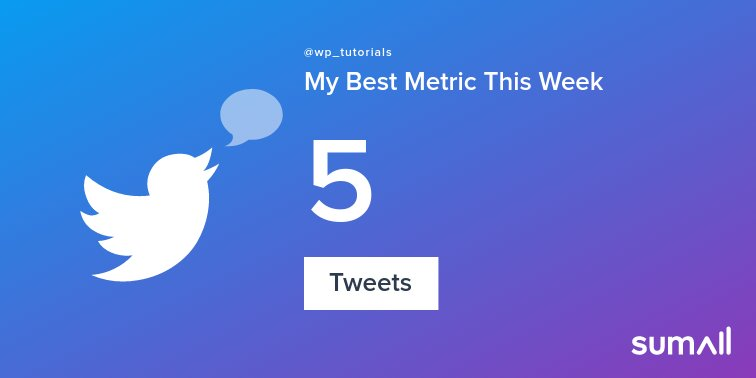 test Twitter Media - My week on Twitter 🎉: 5 Tweets. See yours with https://t.co/iUEhFQI5KM https://t.co/KzzMpwQLmD