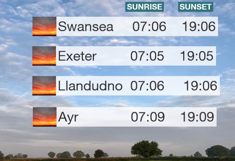 RT @bbcweather: It's the #equilux today, when day and night are equal.  Nights get longer from tomorrow. Jo https://t.co/jpjeReowfB