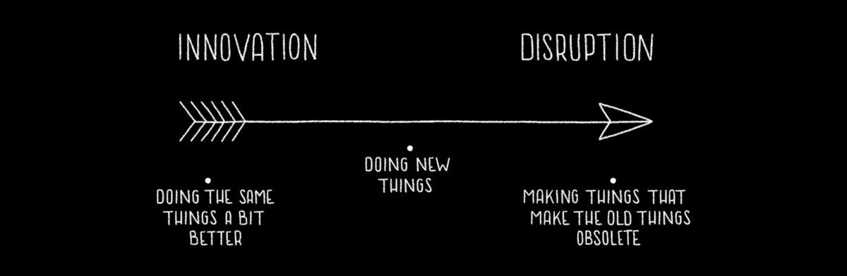 Making Change by Design: The Disruptive Design Method #disruptivedesign #design #designthinking #change #impact  https:// buff.ly/2y43xH8  &nbsp;  <br>http://pic.twitter.com/fjTn9X0kmT