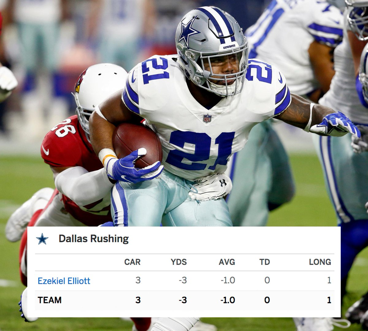 Another slow start for Zeke. https://t.co/AvaJm6so5M