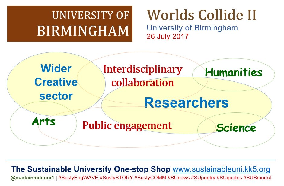 Best wishes #BhamResCon17 A result of recent collision #UoBworldscollide? #SUnews  https:// sunewsinfo.wordpress.com/2017/07/15/wor lds-to-collide-at-birmingham-interdisciplinary-collaboration-and-public-engagement-with-research/ &nbsp; …  #ResearchImpact #REF2021 #Research<br>http://pic.twitter.com/5lXPbNCWTT