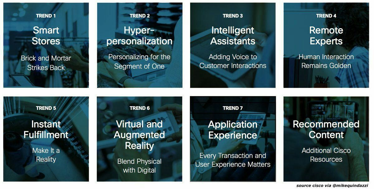 #CX in 2020? 7 #Tech Trends Defining the Future of #CustomerExperience  Via @antgrasso @MikeQuindazzi  #AI #AR #VR #UX #IoT #Fintech<br>http://pic.twitter.com/FnvUG6PMWs