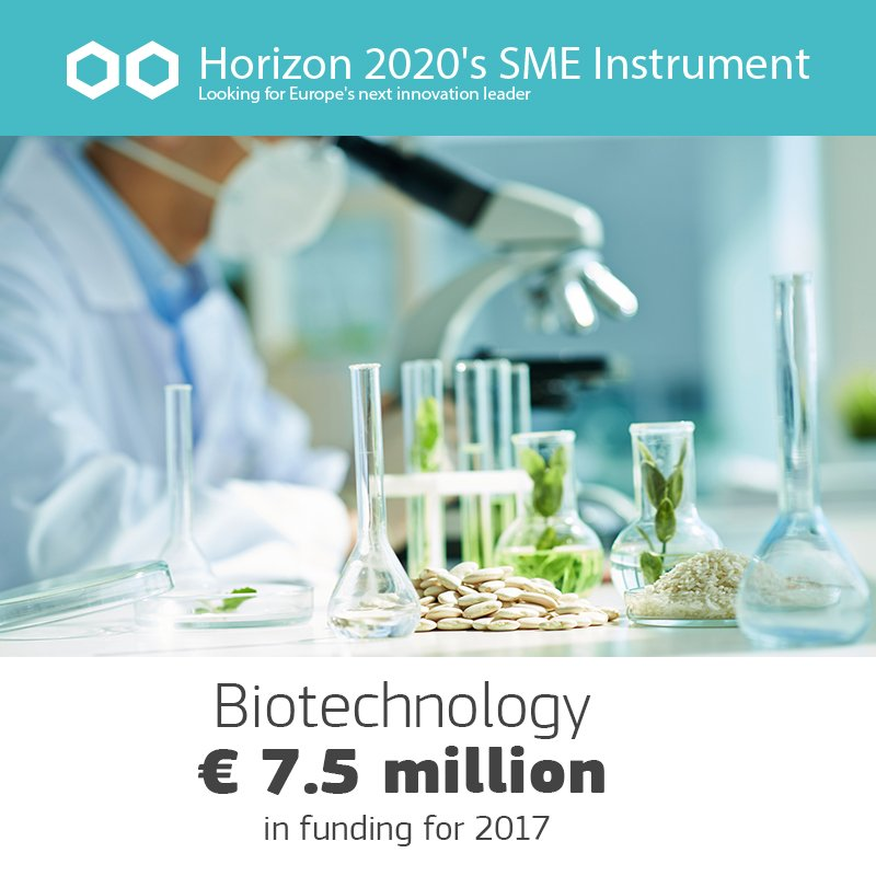 This year we&#39;re investing € 7.5 million into projects ready to disrupt #biotechnology market  http:// europa.eu/!wH68DF  &nbsp;   #H2020 #SMEInstrument<br>http://pic.twitter.com/wsC6eEeAUE