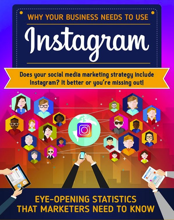 Why #Instagram Absolutely Must be Part of Your #SocialMedia Strategy -  https:// buff.ly/2wTbkCn  &nbsp;   -  #Marketing #SMM #Infographic #content <br>http://pic.twitter.com/rIlfKCboC3