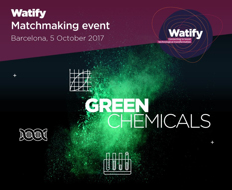 Watify matchmaking event