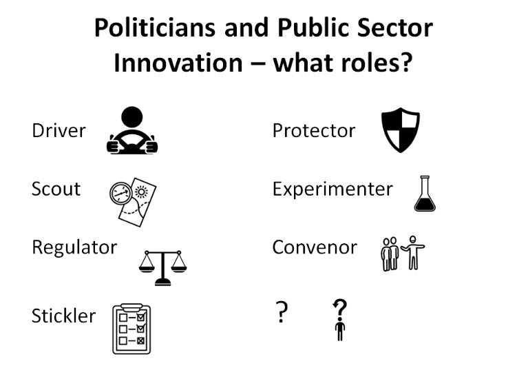 What roles can politicians play if they want to help promote, push or steer public sector #innovation? Read the blog  http:// oe.cd/23S  &nbsp;  <br>http://pic.twitter.com/DSpetrBOuM
