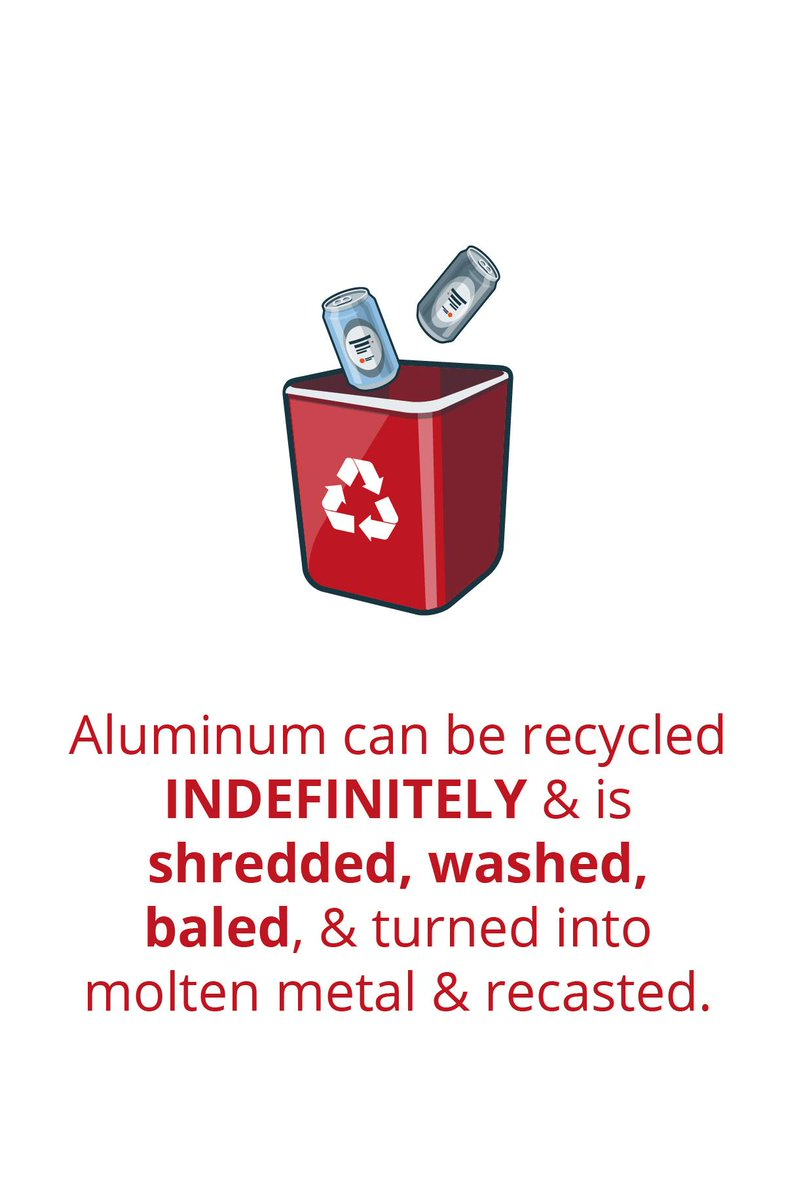 Aluminum recycling is the process by which scrap aluminum can be reused in products after its initial production. #recycle <br>http://pic.twitter.com/71Qzin9Ppu