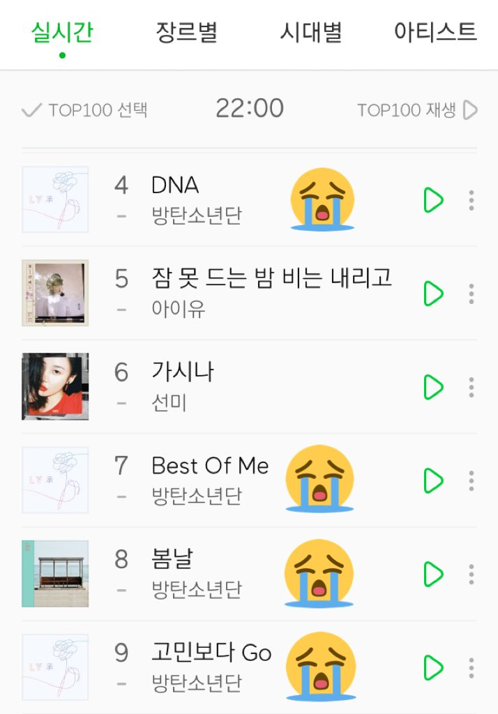 [UPDATE] @BTS_twt&#39;s #DNA is currently #4 on Melon. We need chart better to get them another win on a music show!   #DNA1stWin<br>http://pic.twitter.com/Qyz3yY4lgl