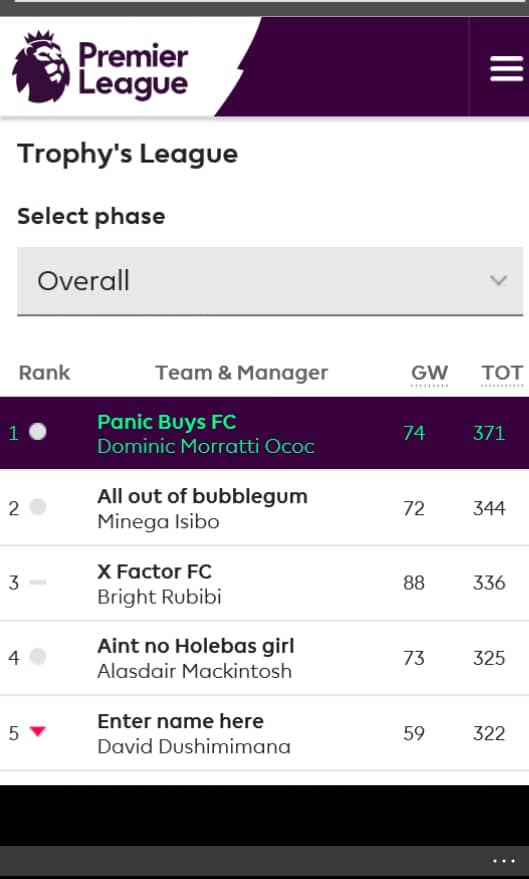 @Trophys_Rw @Always_Foreign_ @LandrySubira Should always consider giving a discount to a manager who Tops the League in a given GW #FPL  <br>http://pic.twitter.com/8xDUpwrh2J