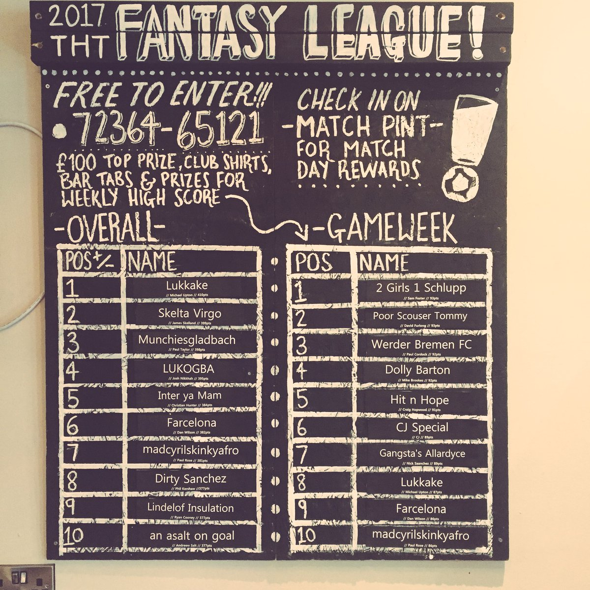This weeks #FPL update <br>http://pic.twitter.com/PqE94z5QwC