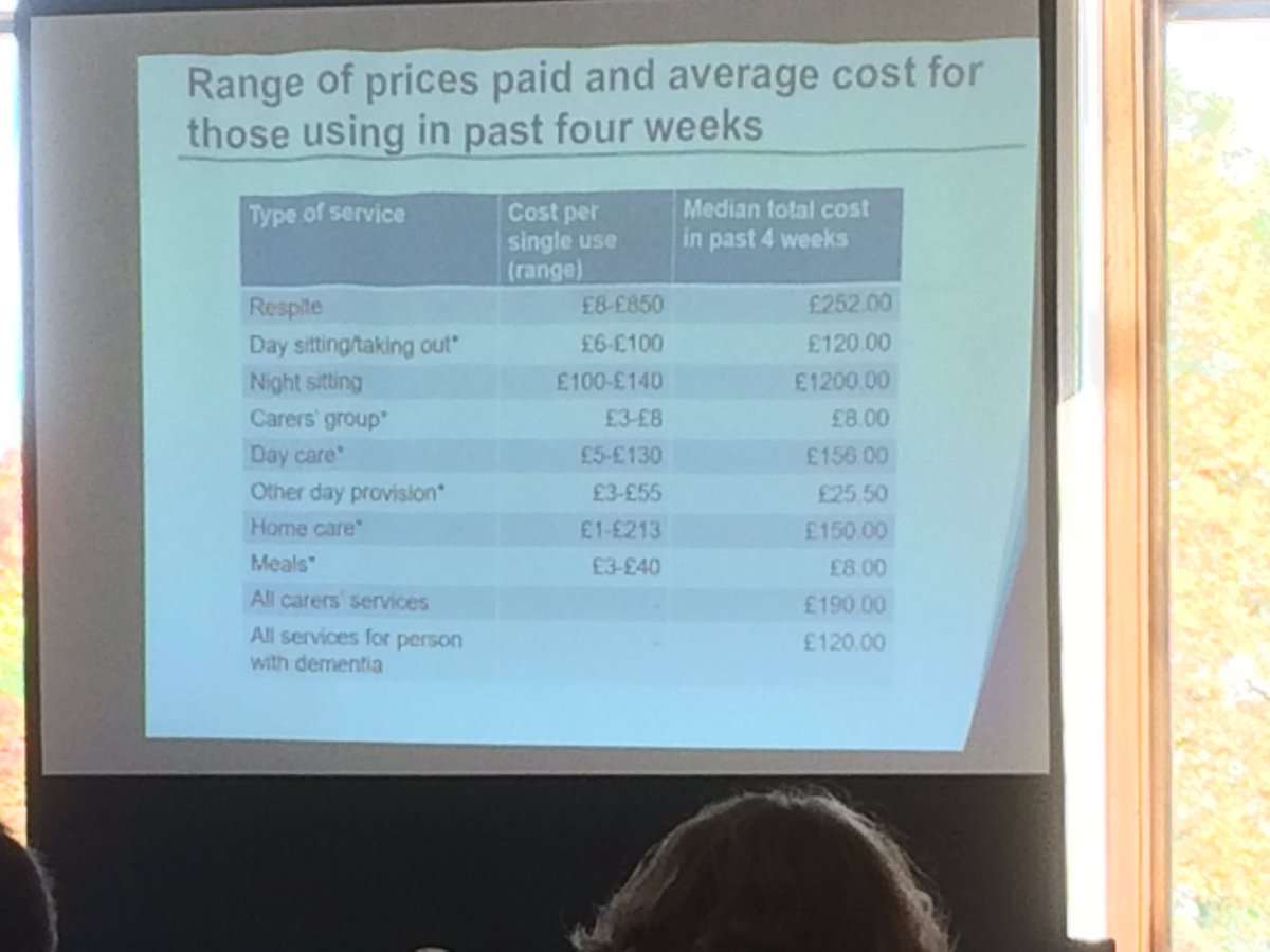 Prof Gillian Parker &quot;Shocked to the bottom of my soul with what #carers of #pwd were having to pay for support!&quot; @SPRUyork #carerstudy<br>http://pic.twitter.com/cneKHdozPZ