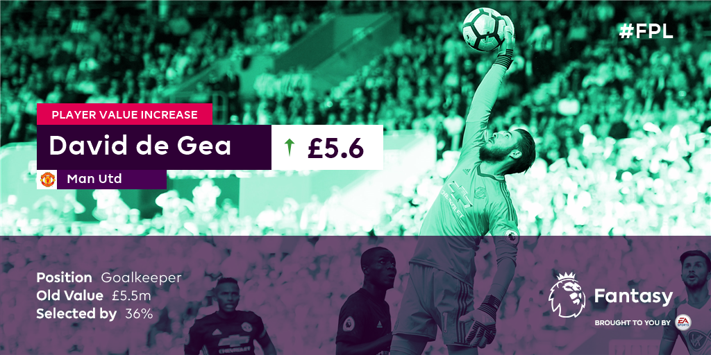 Catching crosses with one hand will do that to your #FPL price...  #DaveSaves<br>http://pic.twitter.com/2m0v4ZJhAx