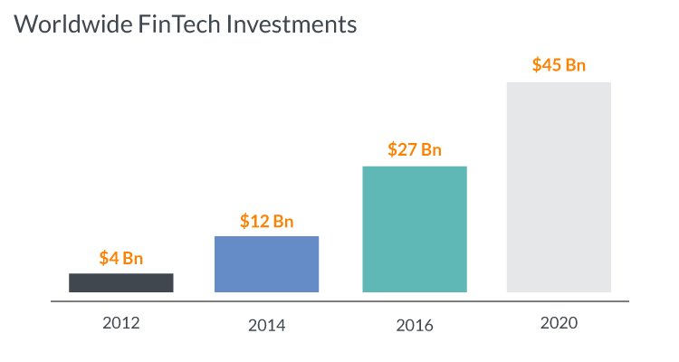 #Digital Transformation: How #Tech Reshapes Financial Markets #AI #MachineLearning #BigData #Fintech #Insurtech #ML   https://www. n-ix.com/digital-transf ormation-technology-reshapes-financial-markets/ &nbsp; … <br>http://pic.twitter.com/60VIltt2Ay