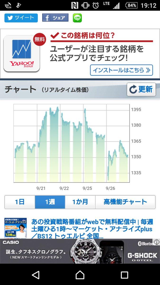 角川 株価