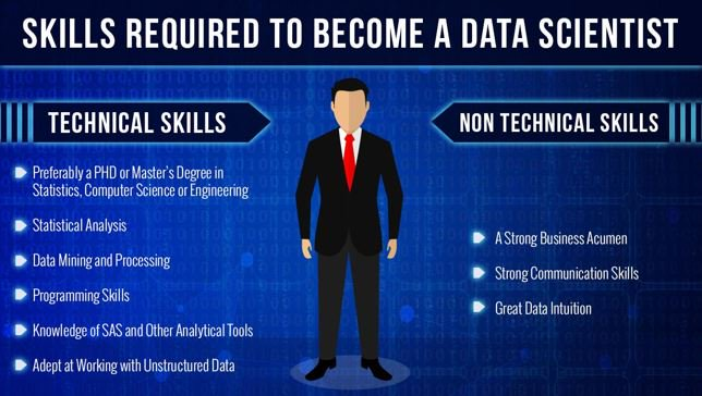 Do you have what it takes to be a Data Scientist? Find out here: | #DataScience  http:// bit.ly/2xRiE2h  &nbsp;  <br>http://pic.twitter.com/Fd9cGJqXHZ