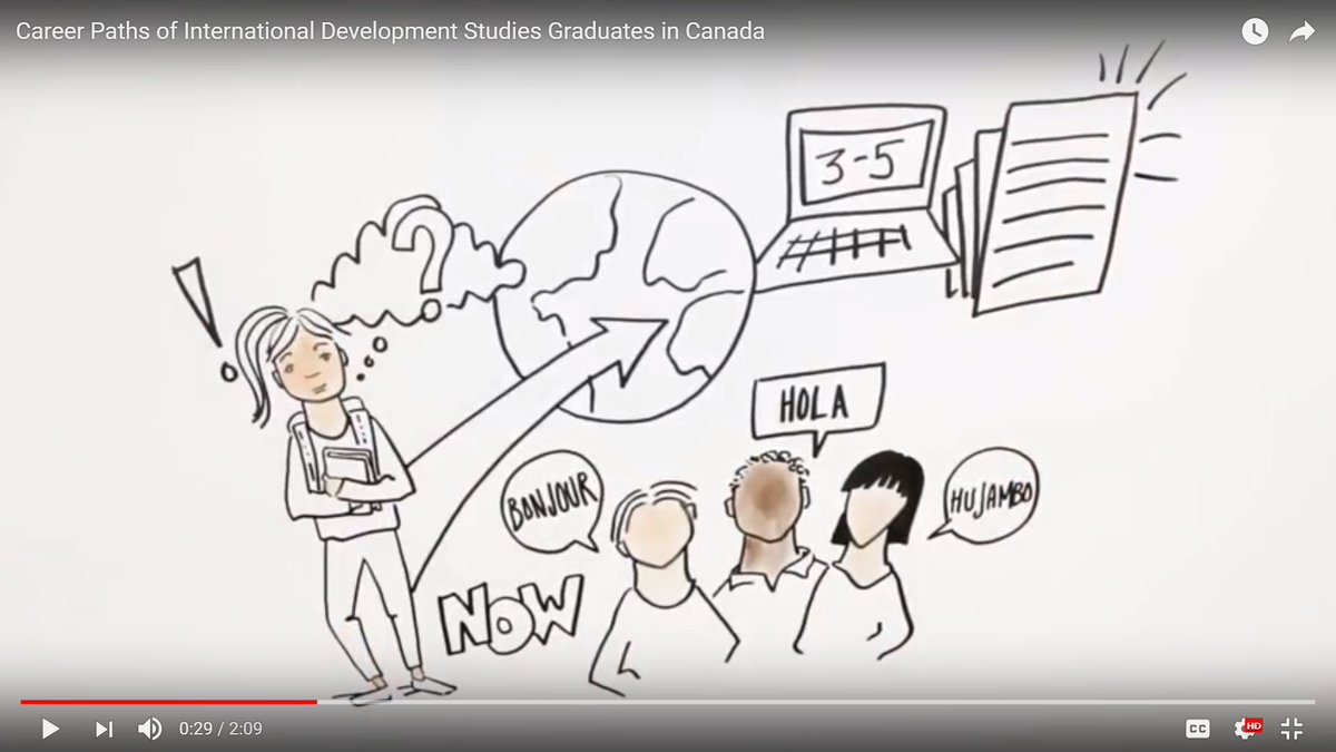 #Gradstudent in #IntDev wondering what you can do now to increase your opportunities for future #Employment? Check  https://www. youtube.com/watch?v=EO8-2- LcVYE &nbsp; … <br>http://pic.twitter.com/8SY09duG75