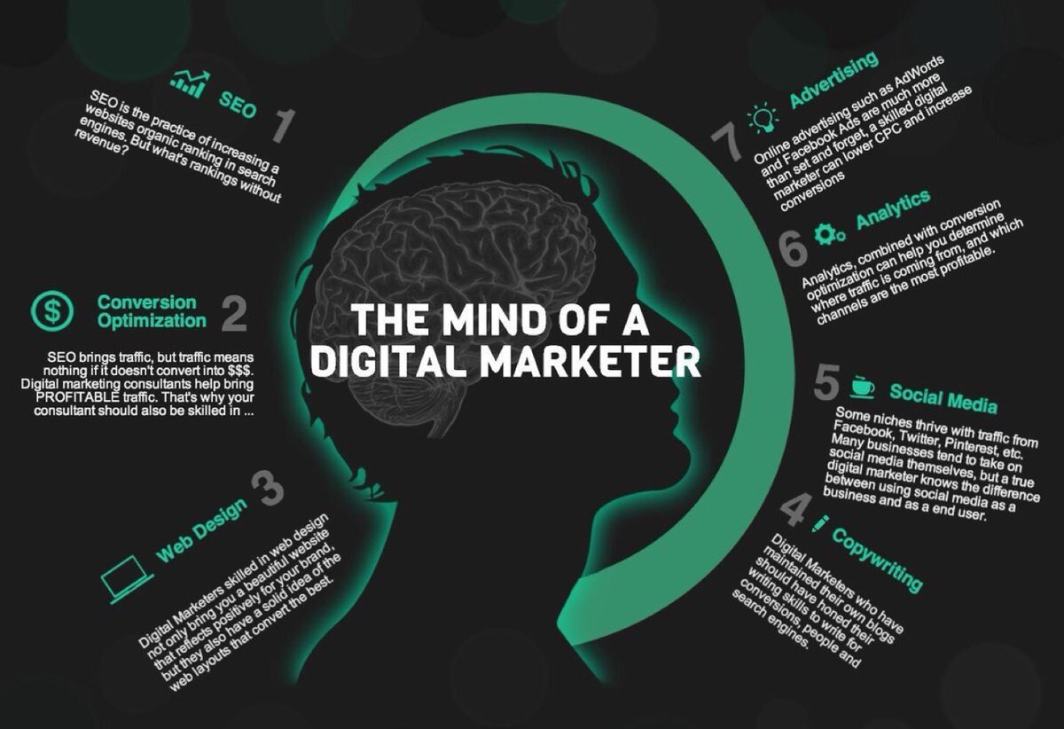 MIND OF A DIGITAL MARKETAR  #DigitalMarketing #Mpgvip #Defstar5 #Marketing #Contentmarketing #Makeyourownlane #Growthhacking #SEO<br>http://pic.twitter.com/W1S4fzEms0