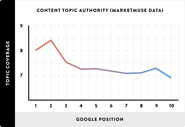 How To Craft Killer Contextual #Content To Rank Better In Google Results (via @digitalcurrent) &gt;&gt;&gt;&gt;&gt;&gt;&gt;  https:// goo.gl/mEFmfg  &nbsp;  <br>http://pic.twitter.com/zjbzXqvXXy