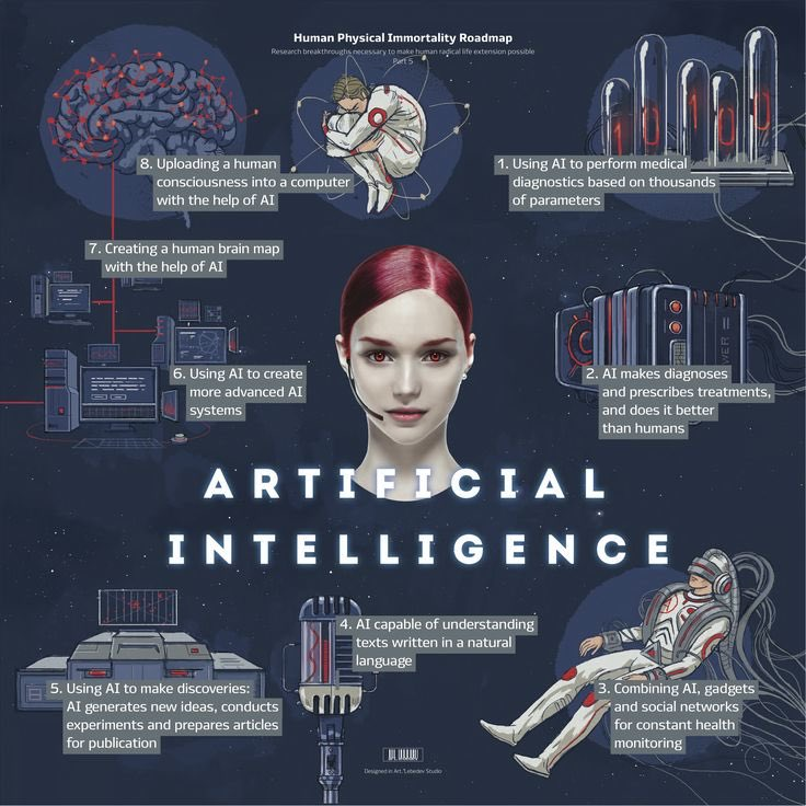 Applications of #AI! #BigData #4IR #Fintech #defstar5 #Mpgvip #Tech #Startup #IoT #IoE #makeyourownlane #Innovation #Deeplearning #ML #M2M<br>http://pic.twitter.com/XVe1qkvvuJ