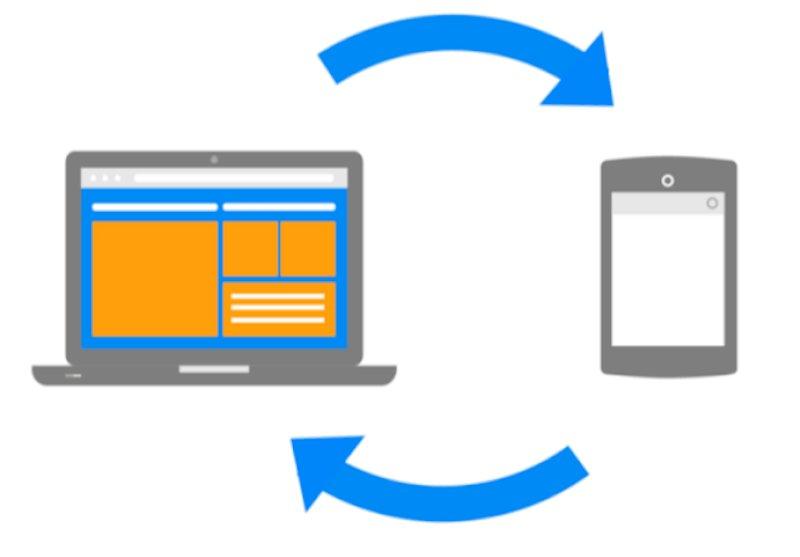Sorting through the Cross-Device quagmire  http:// stfi.re/oolevaw  &nbsp;   via @Brainlabs #PPC #AdWords #DigitalMarketing #Mobile<br>http://pic.twitter.com/w066Iw1ZoF