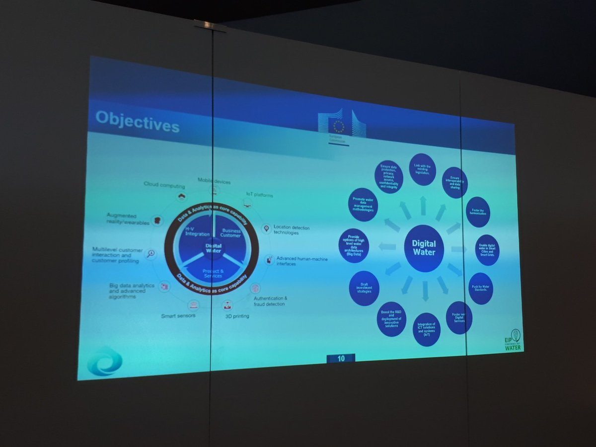 And @gabriel_anzaldi  presenting @ict4water_eu cluster   objectives #water #innovation #Standards #OpenData #opensource #openscience<br>http://pic.twitter.com/iBOd3kc1KW