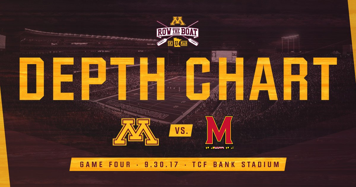 Gophers Announce Depth Chart For Saay S Against Maryland Skiumah Rtb Https Z Umn Edu Footballnotes Pic Twitter Wq4j8kot1q