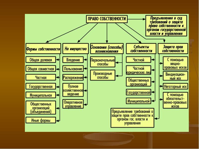 Перечень документов к аккредитации образовательного учреждения