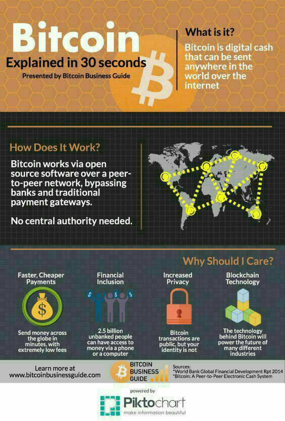 #Bitcoin Explained in 30 seconds  #Blockchain #fintech #crypto #bigdata #infosec #IoT #AI #startups #tech #CyberSecurity #Data #Disruption<br>http://pic.twitter.com/X1LkXDHKNB