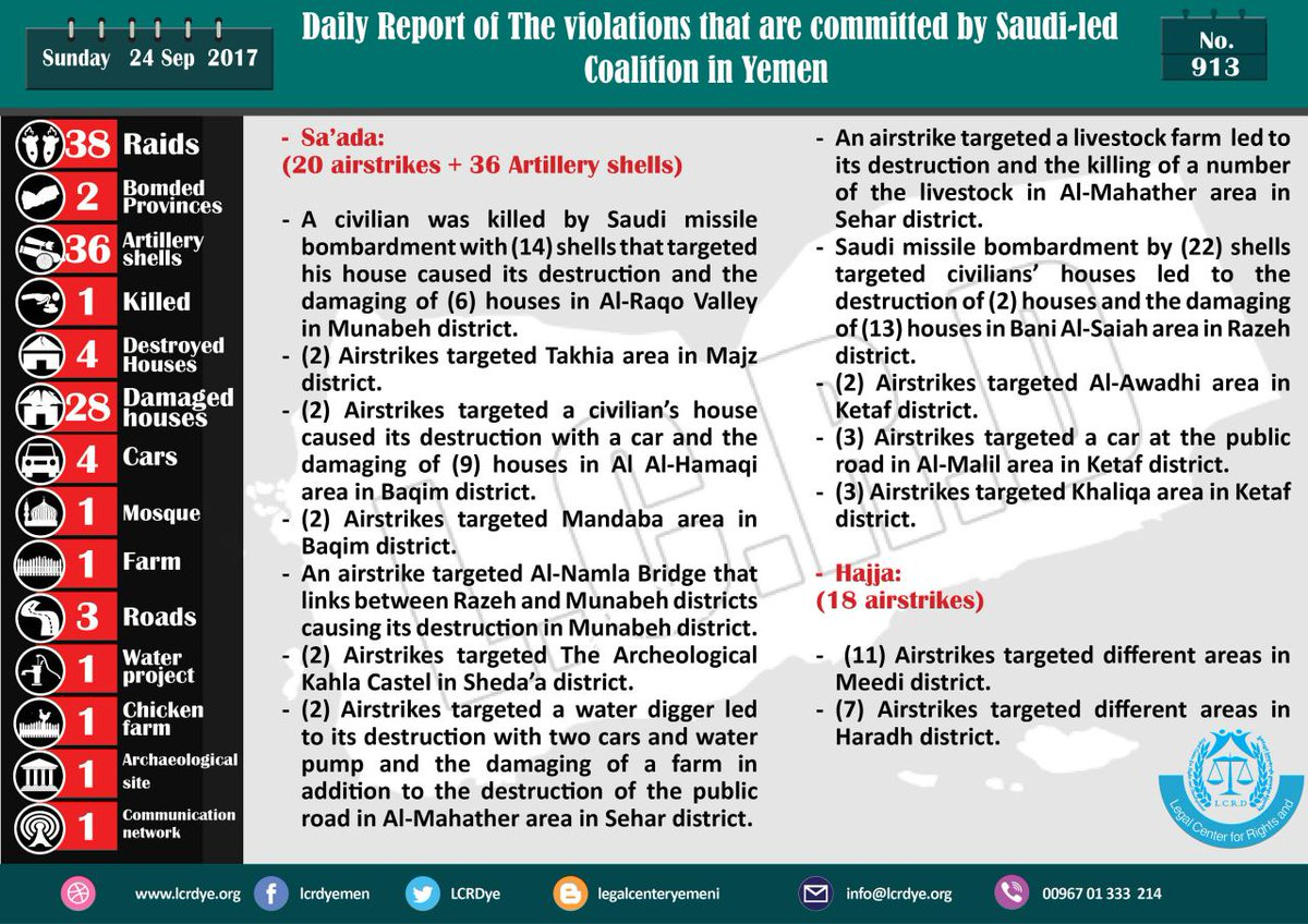 Daily Violations &amp;Crimes that are committed by #US-#UK-#Saudi-#UAE Coalition in #Yemen 24-25/9/2017 Issued by @LCRDye #StopTheWarOnYemen<br>http://pic.twitter.com/dirlyrRNQO