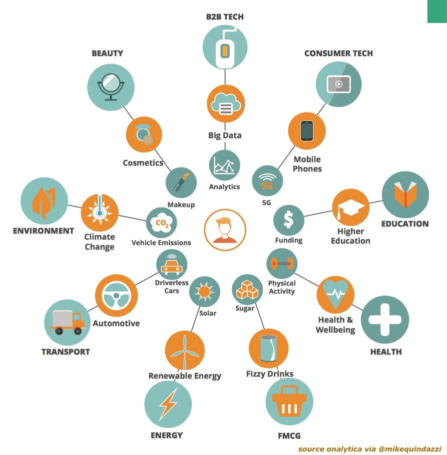 A guide to #InfluencerMarketing and managing #Influencer relationships. #ContentMarketing #DigitalMarketing  http:// bit.ly/2husJ2q  &nbsp;  <br>http://pic.twitter.com/iMJZ8eIpxk