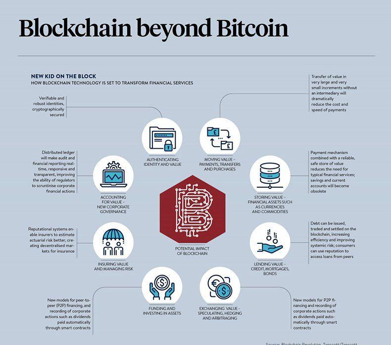 What is #Blockchain #Content? #GrowthHacking #makeyourownlane #defstar5 #Mpgvip #smm #seo #startup #AI #IoT #CX #Startups #infosec #DL #ML<br>http://pic.twitter.com/8s9zDHTI21