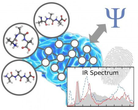 #AI for obtaining chemical fingerprints: #Neuralnetworks carry out chemical simulations in record time  http:// bit.ly/2xvPd9I  &nbsp;  <br>http://pic.twitter.com/xZEk7ekKwM