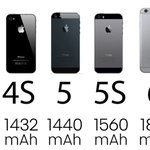 Apple RAM|Battery Specifications Revealed for the #NewiPhones #iPhoneX 3GB RAM|2716mAh #iPhone8Plus 3GB RAM|2675mAh #iPhone8 2GB RAM|1821mAh