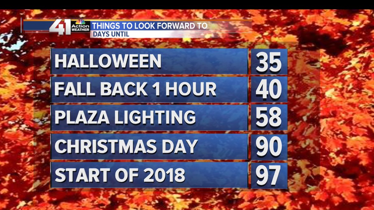 gary lezak on twitter how many days until 2018 take a look we - How Many Days Before Christmas