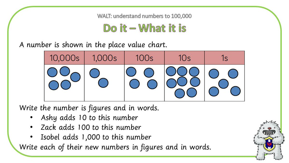 Alan clayton on twitter selection of ppt slides for place value alan clayton on twitter selection of ppt slides for place value to 100000 using swindonvillage format and ideas from whiterosemaths and kangaroomaths nvjuhfo Images
