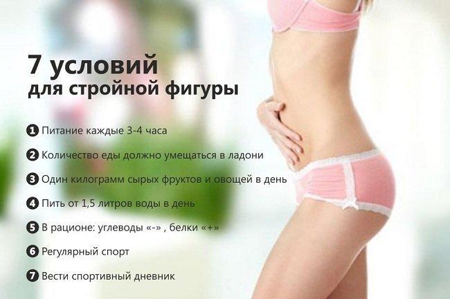 Мотивационные Картинки Для Похудения.