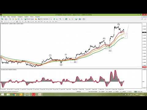Живые графики форекс онлайн с индикаторами
