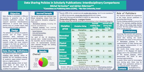 Research examining interdisciplinary differences in journal data sharing policies. Presented at #PRC8 #datasharing  https:// publicationethics.org/files/u7140/Da ta%20sharing%20poster_2017.pdf &nbsp; … <br>http://pic.twitter.com/ccm8tS83zY
