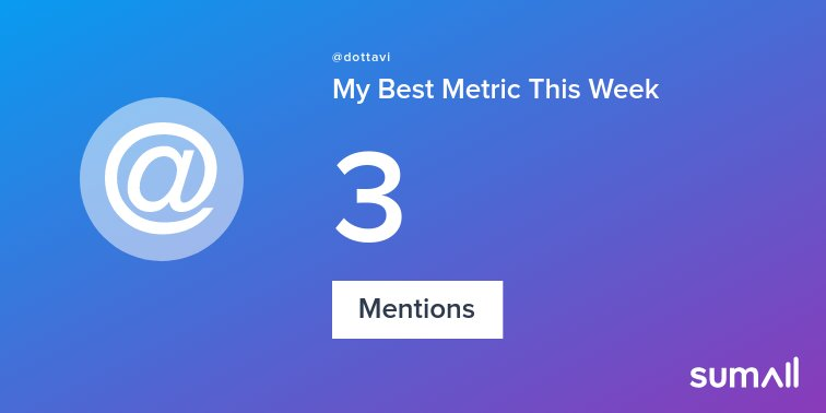 My week on Twitter 🎉: 3 Mentions, 10.8K Mention Reach, 1 Tweet. See yours with https://t.co/KRpMkNMFrj https://t.co/Zl3fIxf5kR
