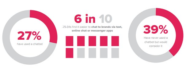 5 predictions for the future of retail https://t.co/lGfMKjkgIb @mindshare_uk #ecommerce https://t.co/klszCAKiAU