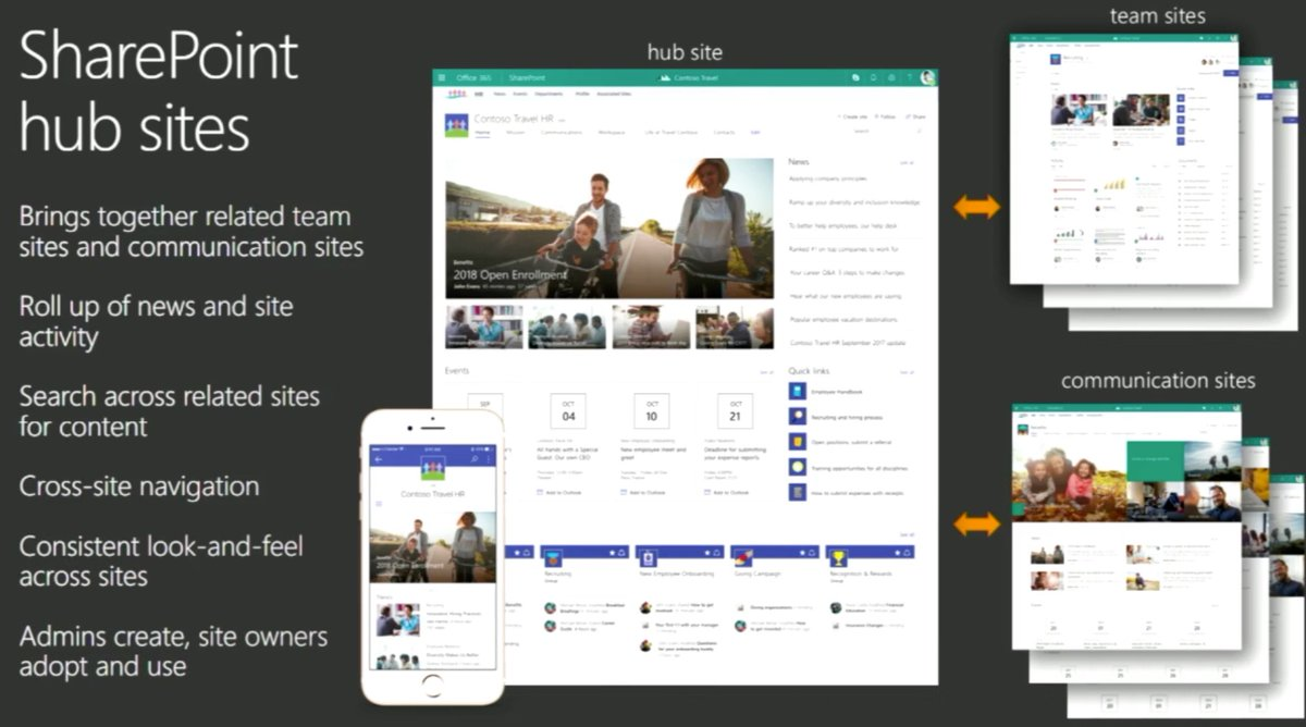 benjamin niaulin on twitter   u0026quot the now famous  sharepoint