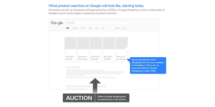 Google Europe On Twitter Now Comparison Shopping Services Can Bid