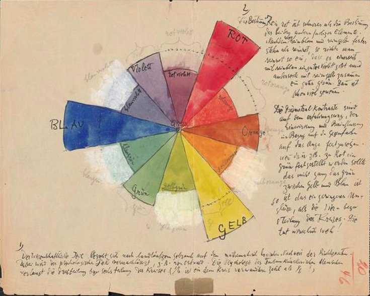 Nearly 4,000 pages of Paul Klee's notebooks, now online https://t.co/3j1RHyoTip https://t.co/YbJQlsHIA8